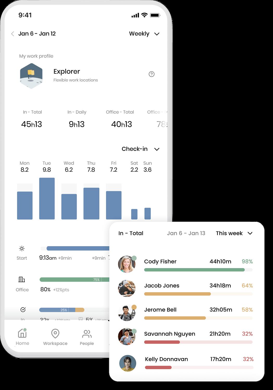 dashboard-chart (4)